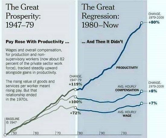 productivity2-16
